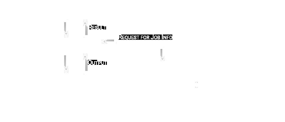 Cloud Computing Cloud Information Service